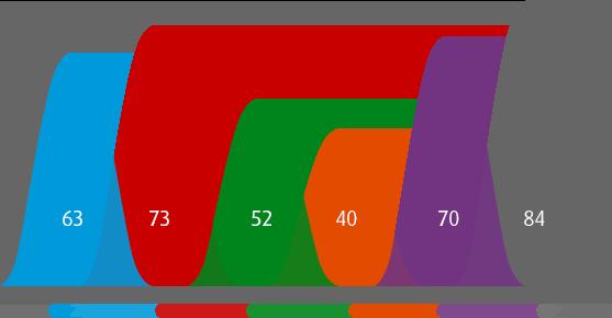Mediadores epis 2008/2013